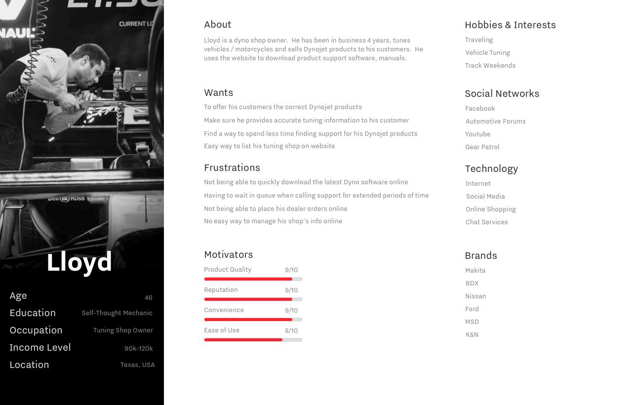 UX Persona